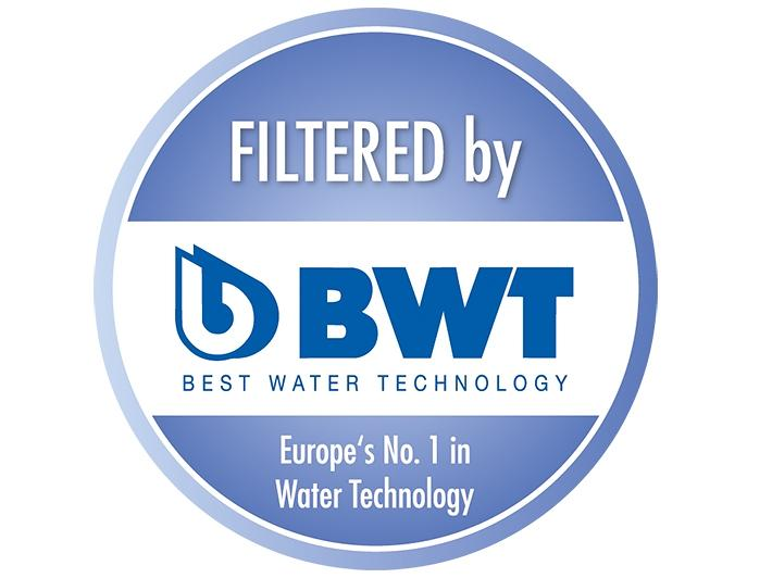Best Water Technology